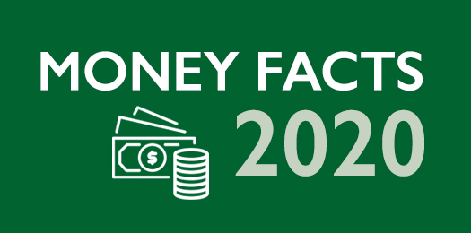money facts
